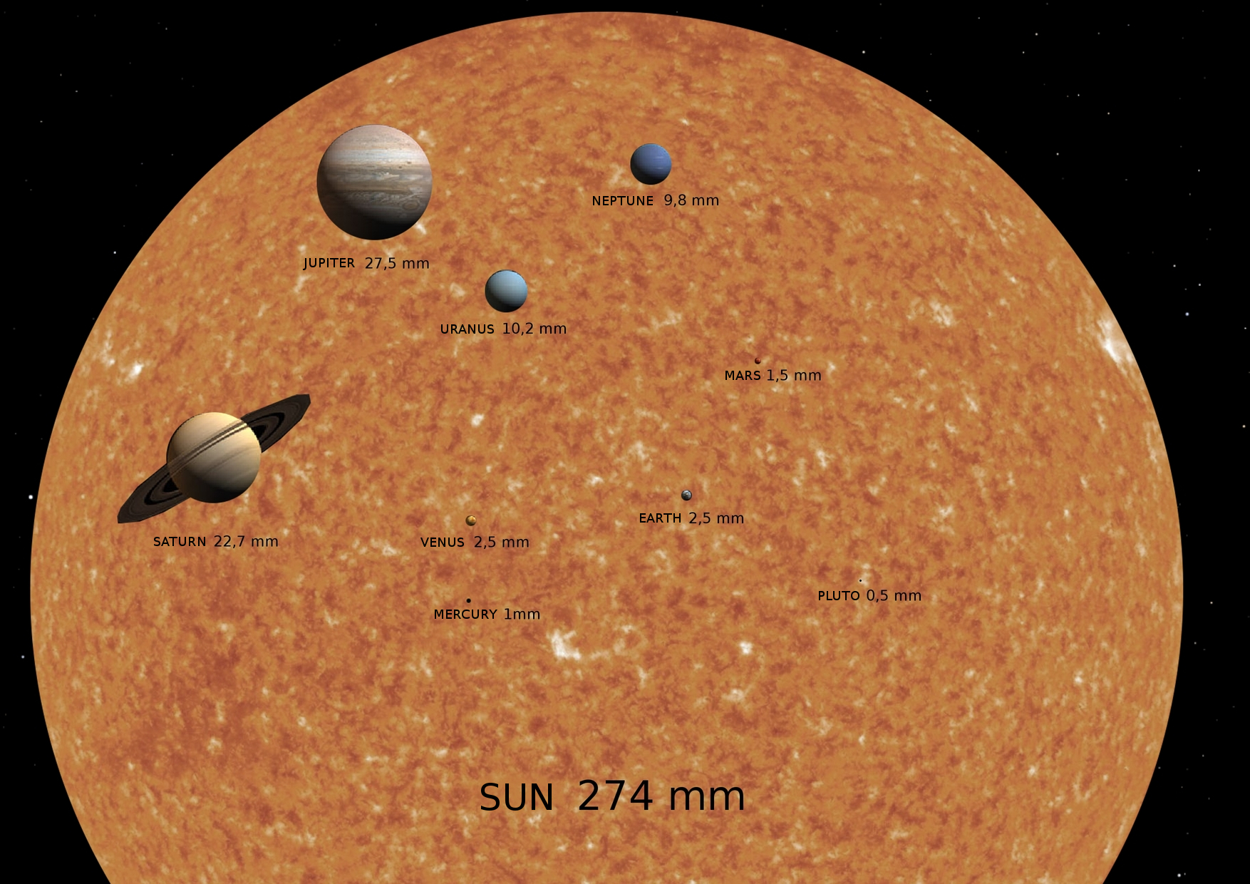 planets size scale model - photo #3